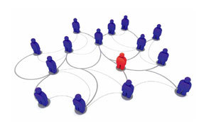 Networking, Karrierenetzwerk