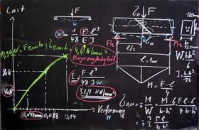 Mathematiker Gehalt